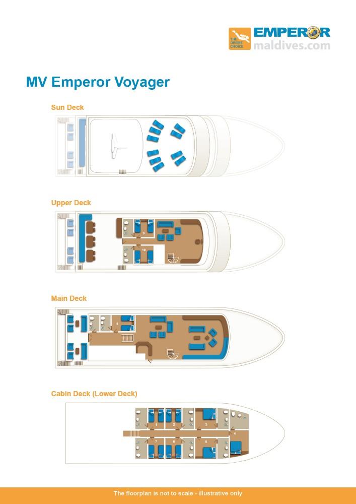MV Emperor Voyager Deck Plan
