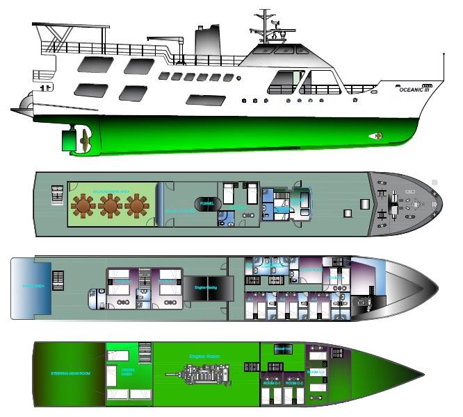 Oceanic III Explorer
