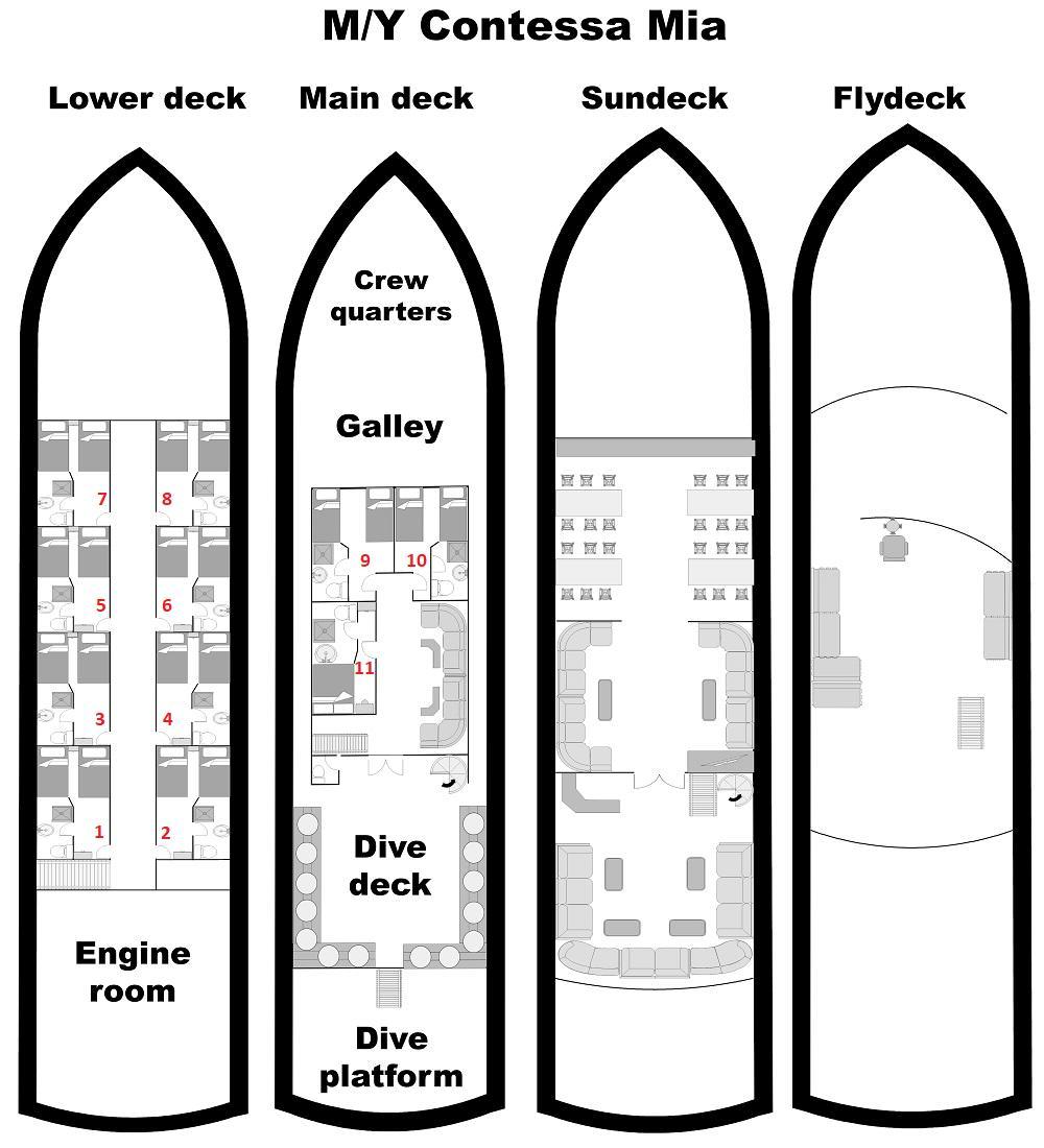 M/Y Contessa Mia Deck Plan