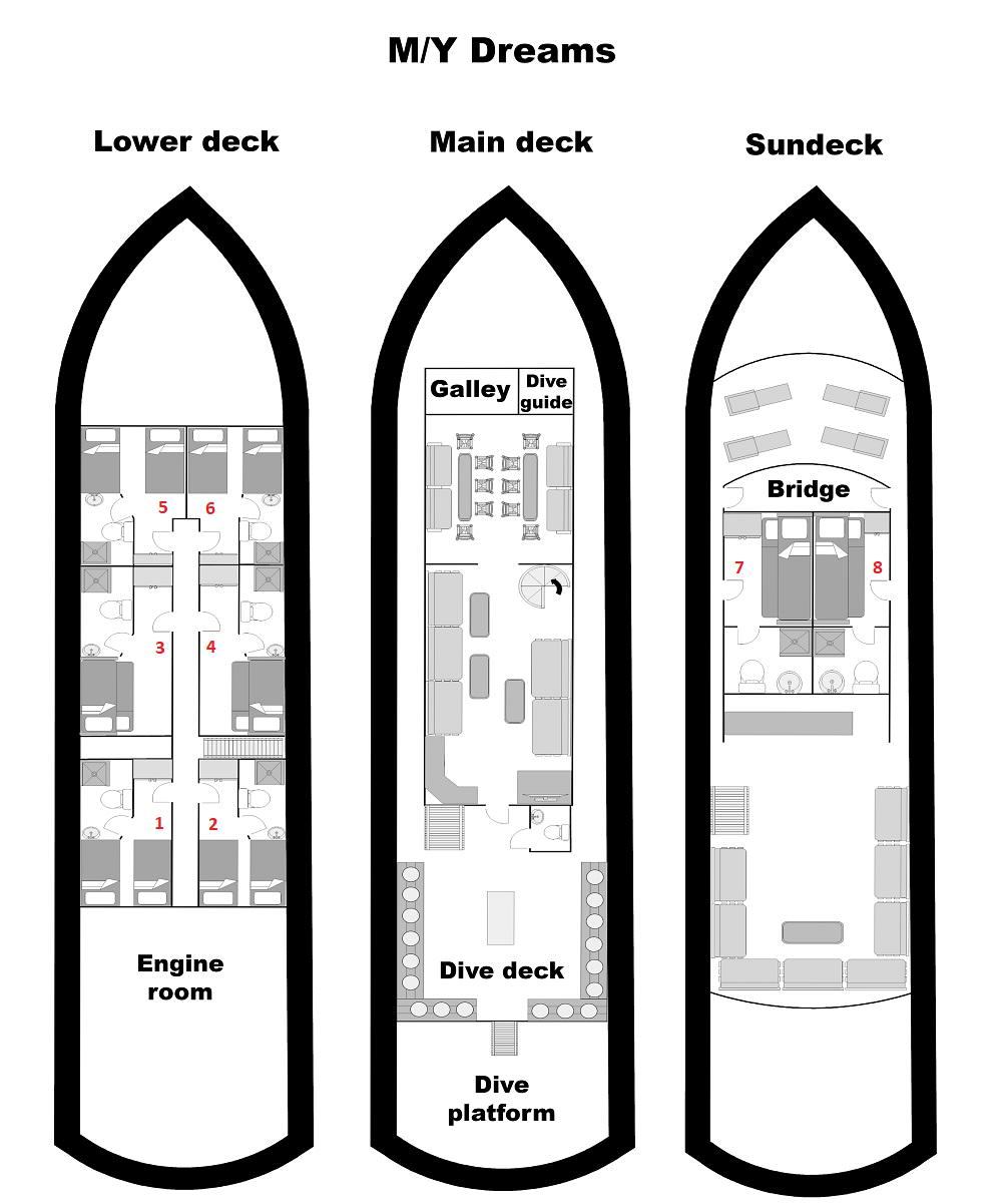 M/Y Dreams Deck Plan