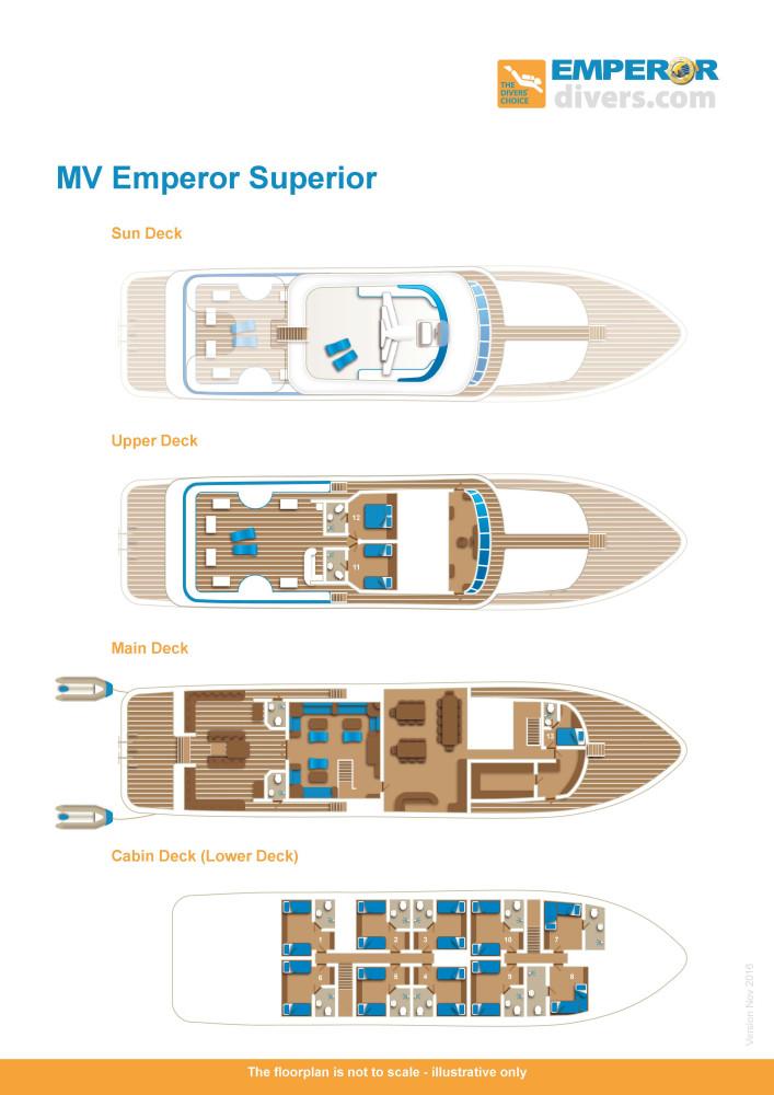 Emperor Superior