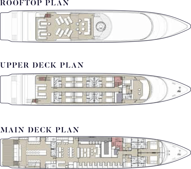 Velocean Liveaboard Deck Plan